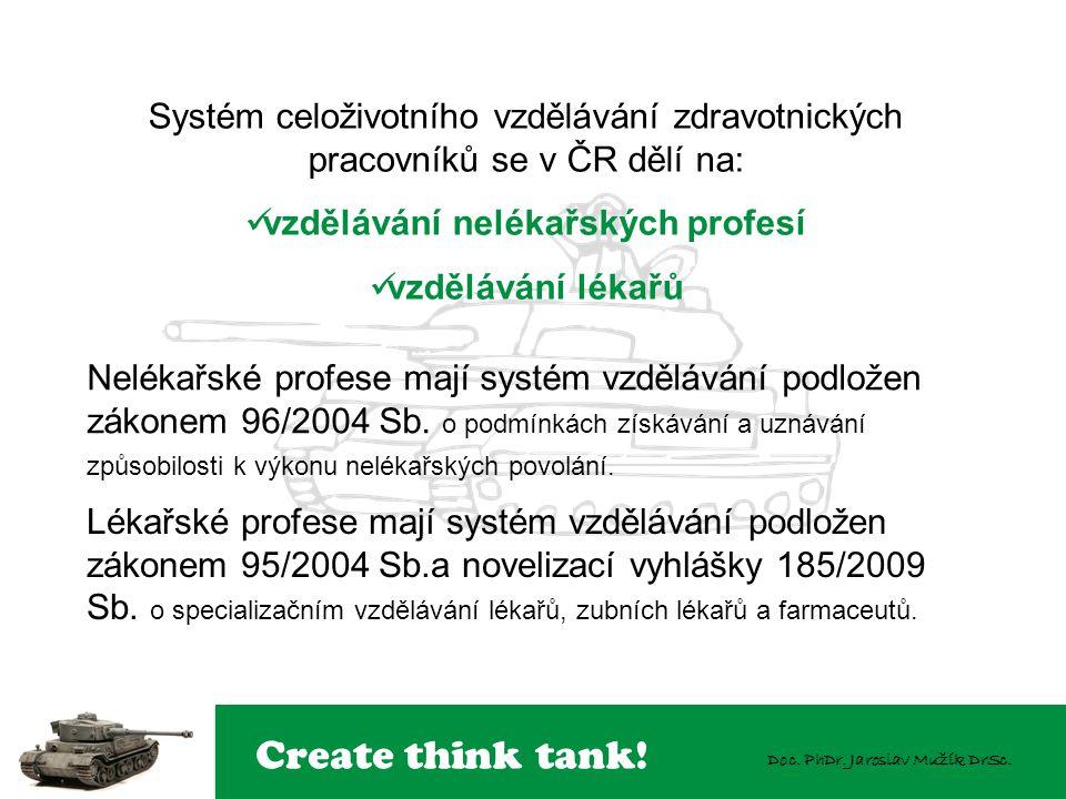 Create think tank! Doc. PhDr. Jaroslav Mužík DrSc. Systém celoživotního vzdělávání zdravotnických pracovníků se v ČR dělí na:  vzdělávání nelékařskýc