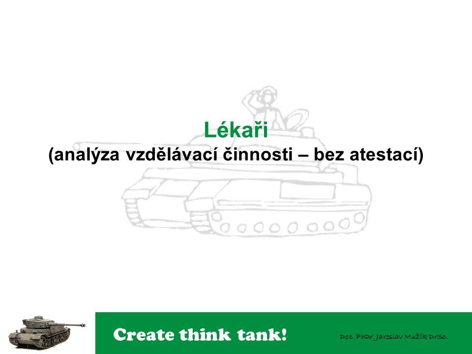 Create think tank! Doc. PhDr. Jaroslav Mužík DrSc. Lékaři (analýza vzdělávací činnosti – bez atestací)