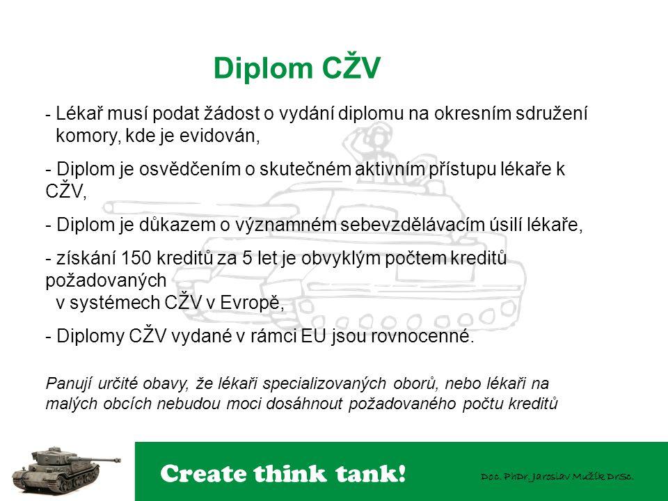Create think tank! Doc. PhDr. Jaroslav Mužík DrSc. Diplom CŽV - Lékař musí podat žádost o vydání diplomu na okresním sdružení komory, kde je evidován,