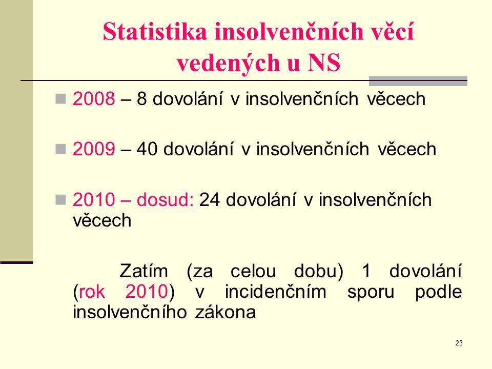 23 Statistika insolvenčních věcí vedených u NS  2008 – 8 dovolání v insolvenčních věcech  2009 – 40 dovolání v insolvenčních věcech  2010 – dosud: