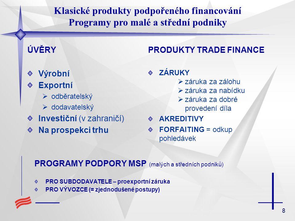 8 Klasické produkty podpořeného financování Programy pro malé a střední podniky ÚVĚRY Výrobní Exportní  odběratelský  dodavatelský Investiční (v zahraničí) Na prospekci trhu PRODUKTY TRADE FINANCE ZÁRUKY  záruka za zálohu  záruka za nabídku  záruka za dobré provedení díla AKREDITIVY FORFAITING = odkup pohledávek PROGRAMY PODPORY MSP (malých a středních podniků) PRO SUBDODAVATELE – proexportní záruka PRO VÝVOZCE (= zjednodušené postupy)