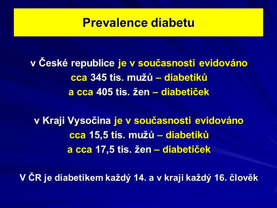 Prevalence diabetu v České republice je v současnosti evidováno cca 345 tis.