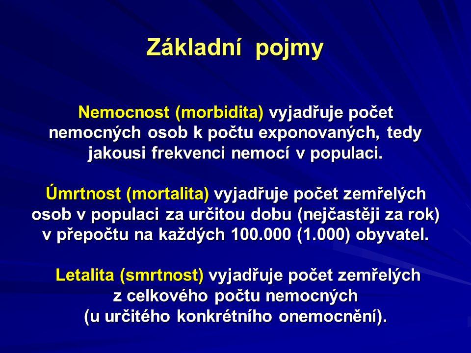 Základní pojmy Nemocnost (morbidita) vyjadřuje počet nemocných osob k počtu exponovaných, tedy jakousi frekvenci nemocí v populaci.