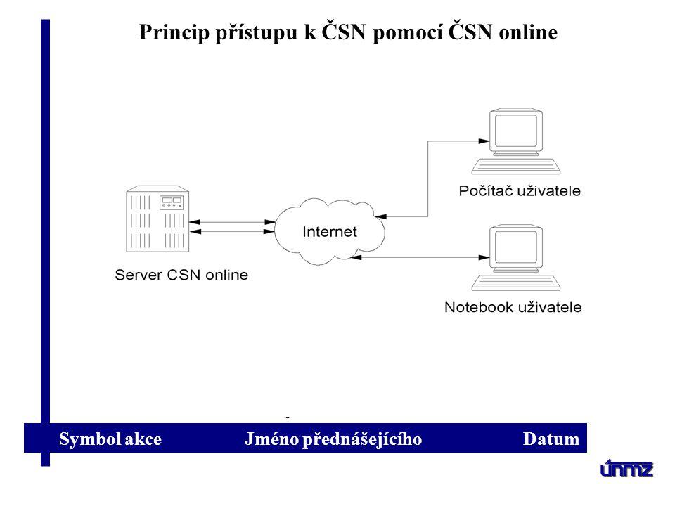 Symbol akce Jméno přednášejícího Datum Princip přístupu k ČSN pomocí ČSN online Seminář Nadace ABFIng.Jiří Křivánek16.3.2009