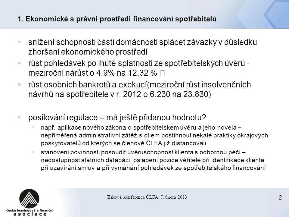3 Tisková konference ČLFA, 7.února 2013 2. Komentář k výsledkům za r.