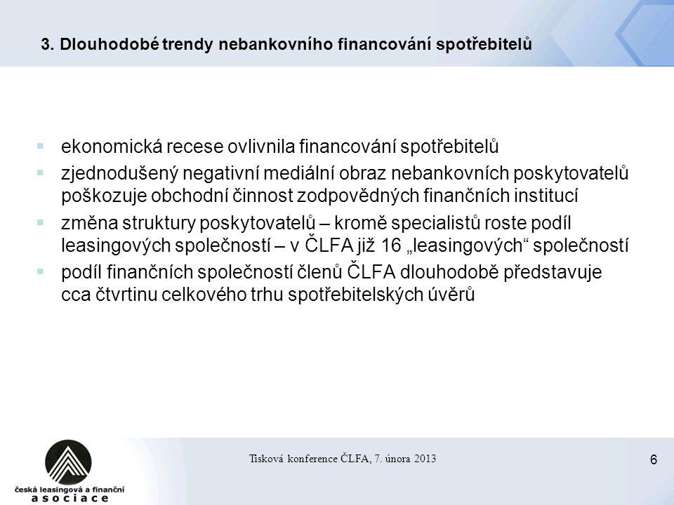 6 Tisková konference ČLFA, 7.února 2013 3.