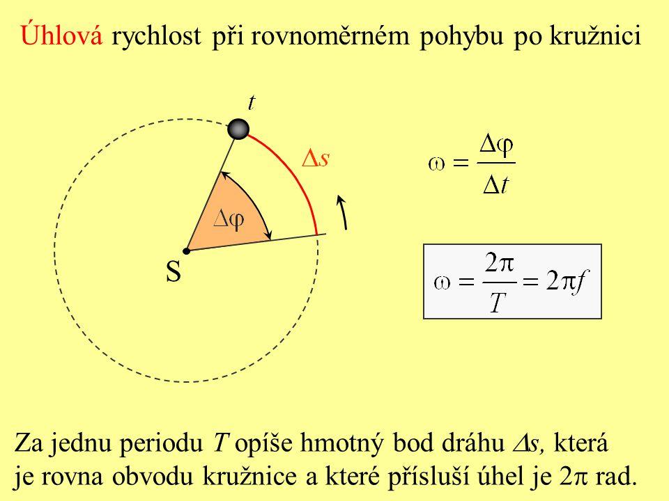 Úhlová rychlost je rovna velikosti úhlu, který hmotný bod opíše za jednotku času. Úhlová rychlost při rovnoměrném pohybu po kružnici  -  omega S