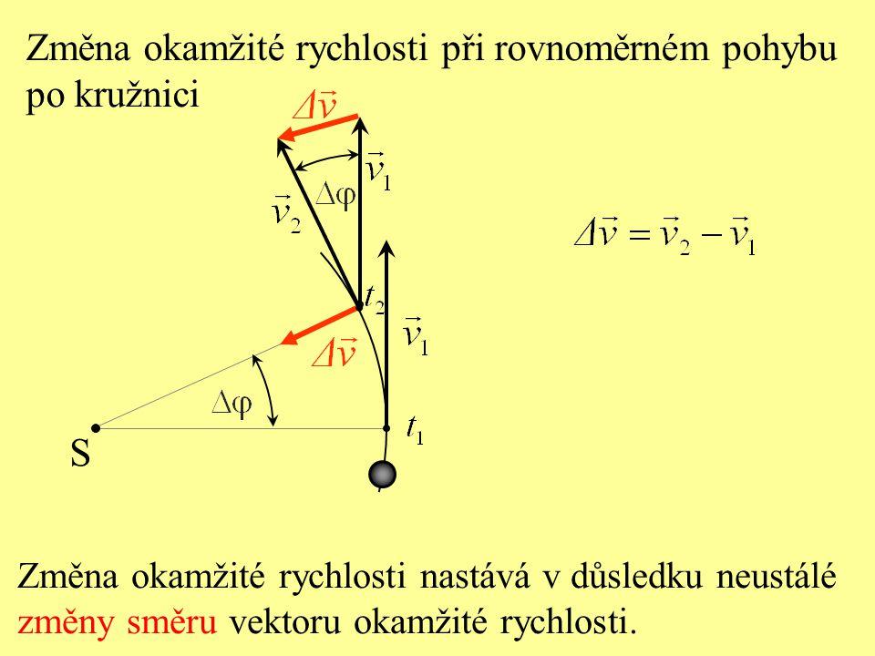 Souvislost mezi rychlostí v při rovnoměrném pohybu po kružnici a úhlovou rychlostí  S Rychlost při pohybu hmotného bodu po kružnici vypo- čítáme, vyn