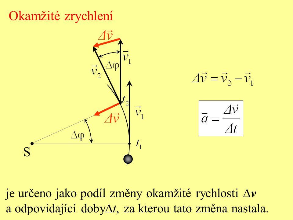 Změna okamžité rychlosti nastává v důsledku neustálé změny směru vektoru okamžité rychlosti. Změna okamžité rychlosti při rovnoměrném pohybu po kružni