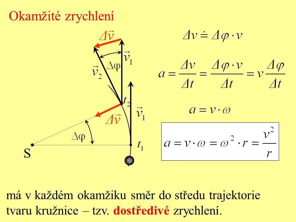 S Okamžité zrychlení má v každém okamžiku stejný jako směr vektoru změny okamžité rychlosti.