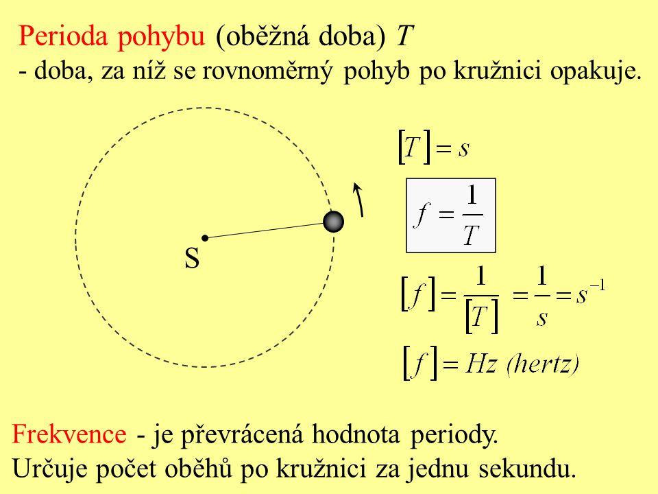 Kulička po jisté době bude vždy na témže místě a bude mít tutéž rychlost... S Periodický jev - jev, při kterém se pravidelně v čase opakují hodnoty ně