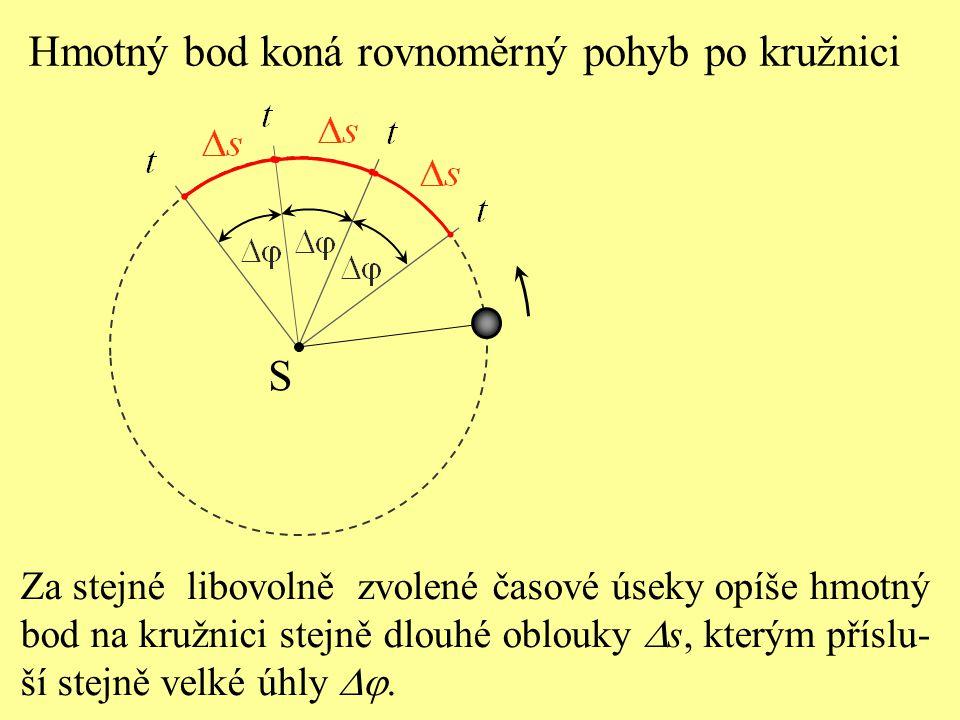 Perioda pohybu (oběžná doba) T - doba, za níž se rovnoměrný pohyb po kružnici opakuje. S Frekvence - je převrácená hodnota periody. Určuje počet oběhů