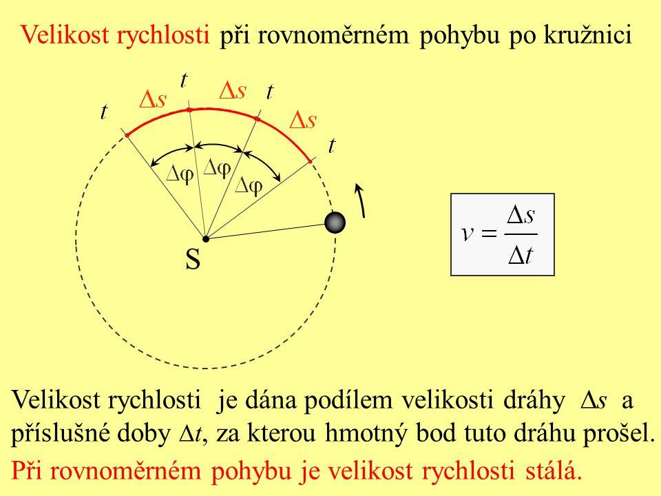 Za stejné libovolně zvolené časové úseky opíše hmotný bod na kružnici stejně dlouhé oblouky  s, kterým příslu- ší stejně velké úhly  Hmotný bod ko