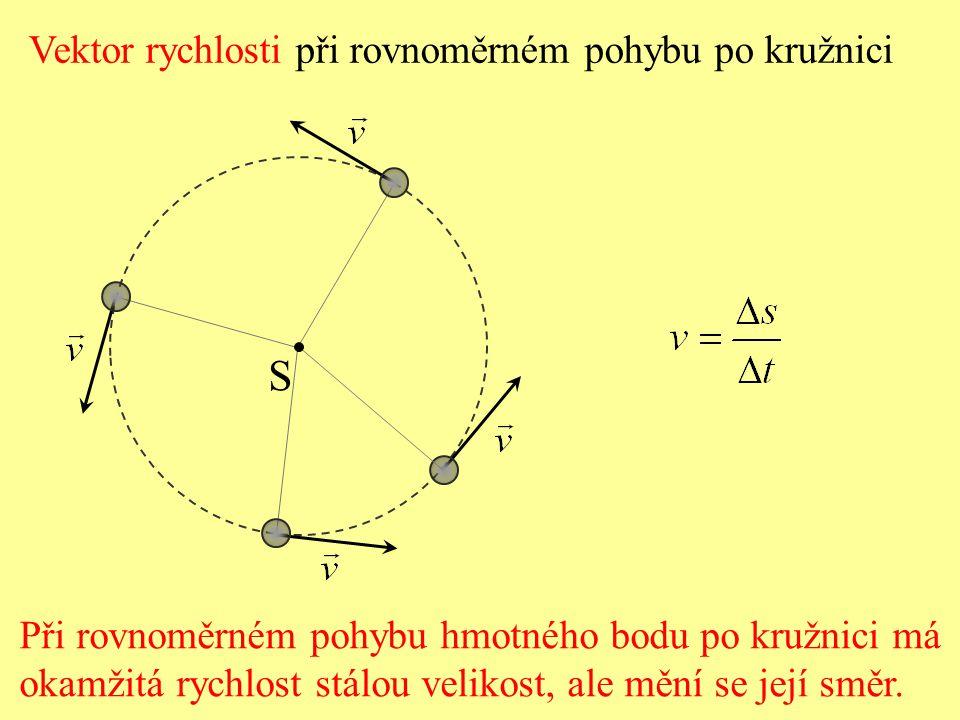 Vektor okamžité rychlosti v daném bodě má směr tečny k trajektorii tvaru kružnice (je kolmý k poloměru). S Vektor rychlosti při rovnoměrném pohybu po
