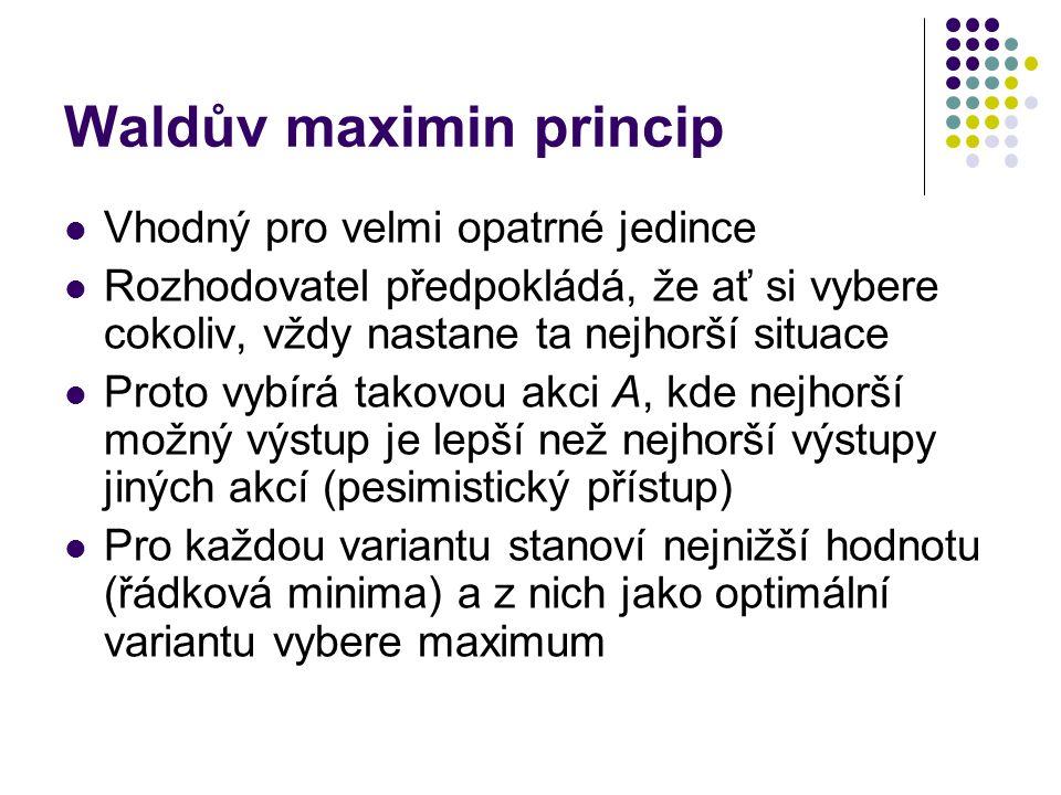 Waldův maximin princip  Vhodný pro velmi opatrné jedince  Rozhodovatel předpokládá, že ať si vybere cokoliv, vždy nastane ta nejhorší situace  Prot