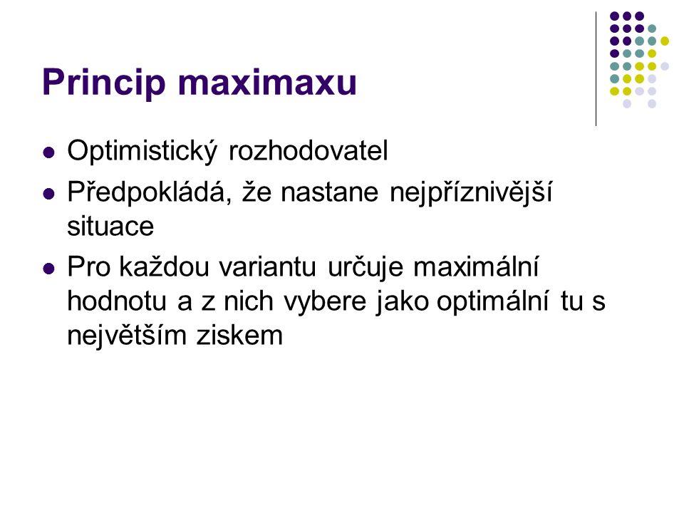 Princip maximaxu  Optimistický rozhodovatel  Předpokládá, že nastane nejpříznivější situace  Pro každou variantu určuje maximální hodnotu a z nich