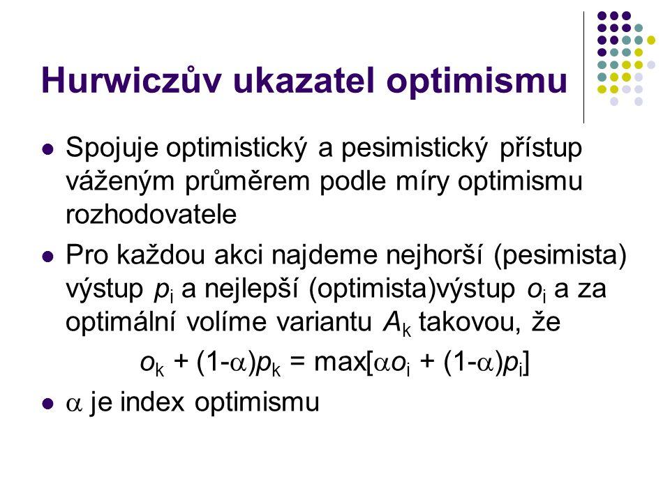 Hurwiczův ukazatel optimismu  Spojuje optimistický a pesimistický přístup váženým průměrem podle míry optimismu rozhodovatele  Pro každou akci najde
