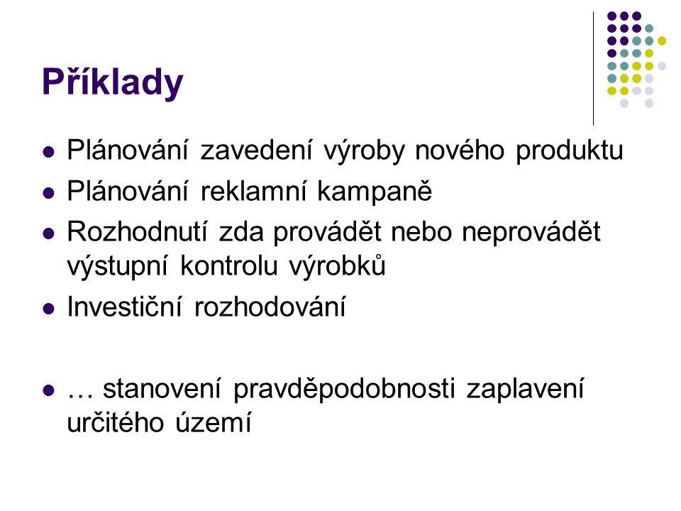 Příklady  Plánování zavedení výroby nového produktu  Plánování reklamní kampaně  Rozhodnutí zda provádět nebo neprovádět výstupní kontrolu výrobků