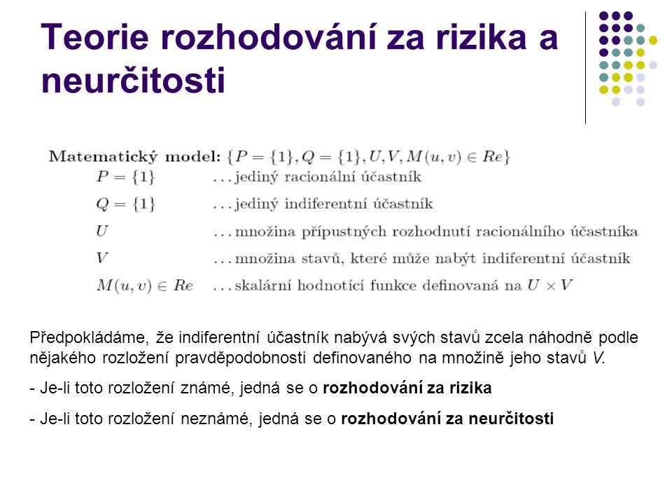 Vliv indiferentního účastníka  Náhodný výsledek rozhodovací situace (u,v)  Racionální účastník nemůže s použitím hodnotící funkce M(u,v) předem jednoznačně stanovit efekt přijetí konkrétního rozhodnutí u  U.