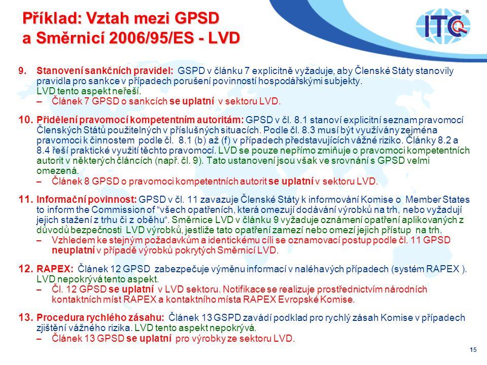 Příklad: Vztah mezi GPSD a Směrnicí 2006/95/ES - LVD 9.Stanovení sankčních pravidel: GSPD v článku 7 explicitně vyžaduje, aby Členské Státy stanovily pravidla pro sankce v případech porušení povinností hospodářskými subjekty.