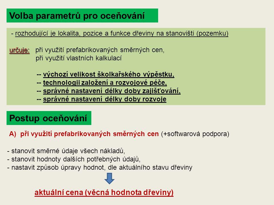 Volba parametrů pro oceňování - rozhodující je lokalita, pozice a funkce dřeviny na stanovišti (pozemku) určuje: určuje: při využití prefabrikovaných