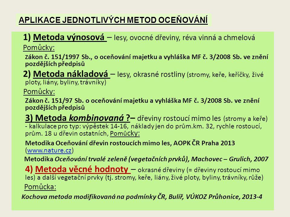1) Metoda výnosová – lesy, ovocné dřeviny, réva vinná a chmelová Pomůcky: Z ákon č. 151/1997 Sb., o oceňování majetku a vyhláška MF č. 3/2008 Sb. ve z