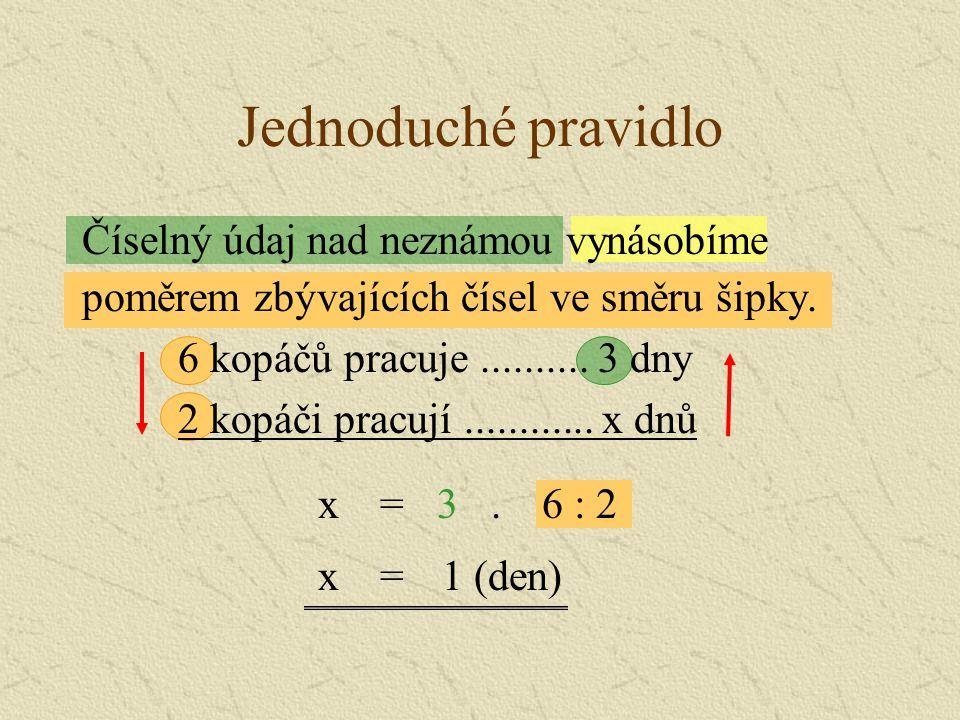 6 : 2 Jednoduché pravidlo x=3. x=1 (den) Číselný údaj nad neznámou vynásobíme poměrem zbývajících čísel ve směru šipky. 6 kopáčů pracuje.......... 3 d