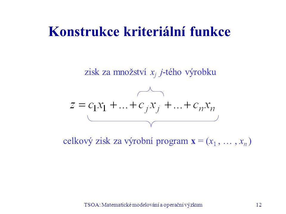 TSOA: Matematické modelování a operační výzkum12 Konstrukce kriteriální funkce zisk za množství x j j-tého výrobku celkový zisk za výrobní program x = (x 1, …, x n )