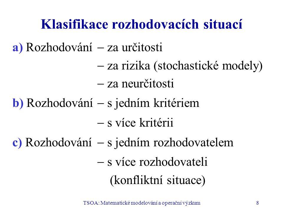 TSOA: Matematické modelování a operační výzkum8 Klasifikace rozhodovacích situací a) Rozhodování  za určitosti  za rizika (stochastické modely)  za neurčitosti b) Rozhodování  s jedním kritériem  s více kritérii c) Rozhodování  s jedním rozhodovatelem  s více rozhodovateli (konfliktní situace)