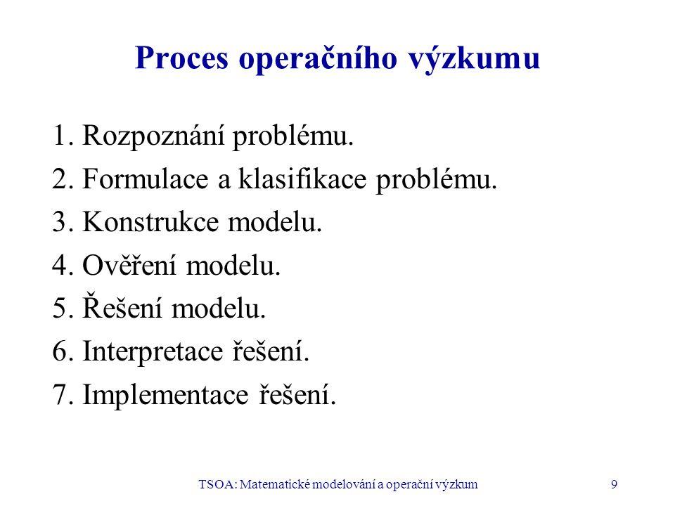 TSOA: Matematické modelování a operační výzkum9 Proces operačního výzkumu 1.