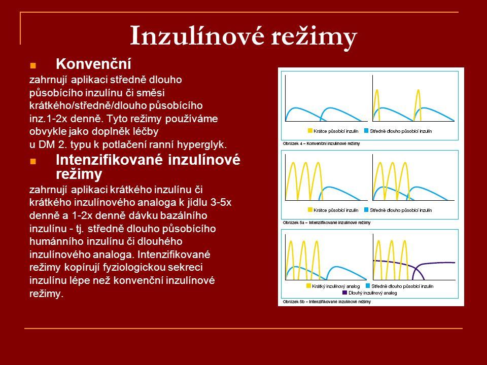 Inzulínové režimy  Konvenční zahrnují aplikaci středně dlouho působícího inzulínu či směsi krátkého/středně/dlouho působícího inz.1-2x denně. Tyto re