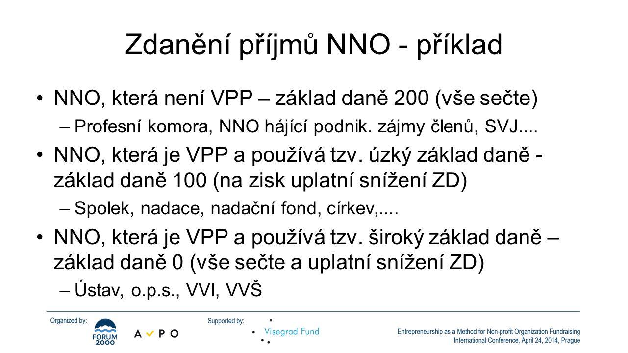 Zdanění příjmů NNO - příklad •NNO, která není VPP – základ daně 200 (vše sečte) –Profesní komora, NNO hájící podnik. zájmy členů, SVJ.... •NNO, která