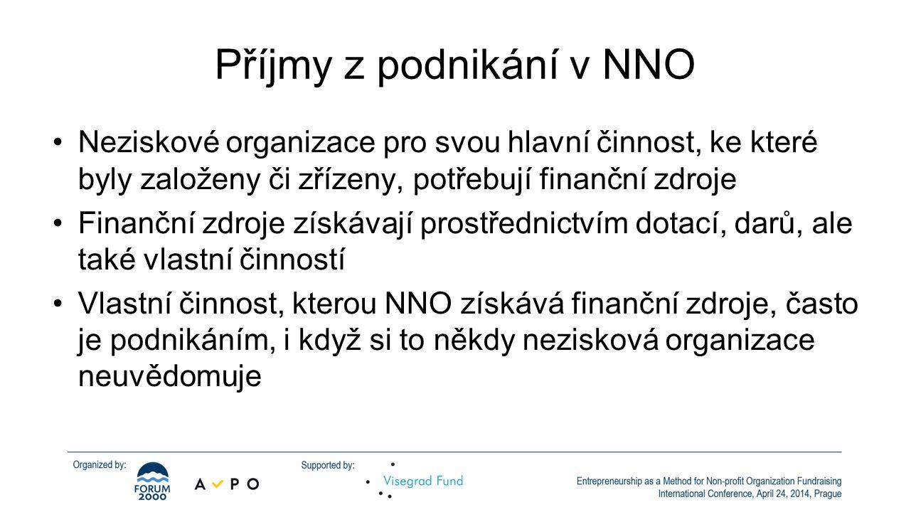 Příjmy z podnikání v NNO •Neziskové organizace pro svou hlavní činnost, ke které byly založeny či zřízeny, potřebují finanční zdroje •Finanční zdroje