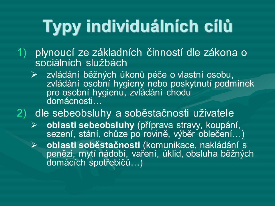 Typy individuálních cílů 1) 1)plynoucí ze základních činností dle zákona o sociálních službách   zvládání běžných úkonů péče o vlastní osobu, zvládá
