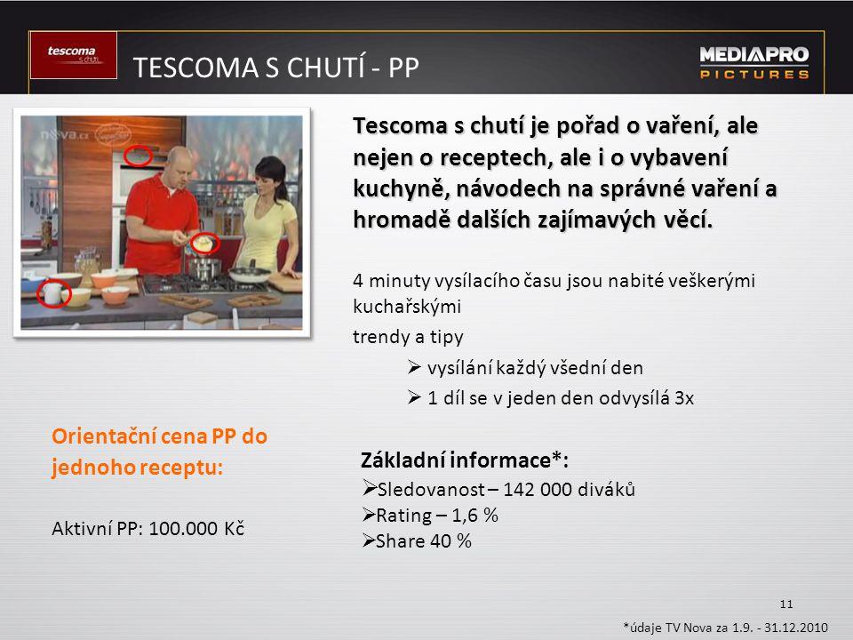 Tescoma s chutí je pořad o vaření, ale nejen o receptech, ale i o vybavení kuchyně, návodech na správné vaření a hromadě dalších zajímavých věcí. 4 mi