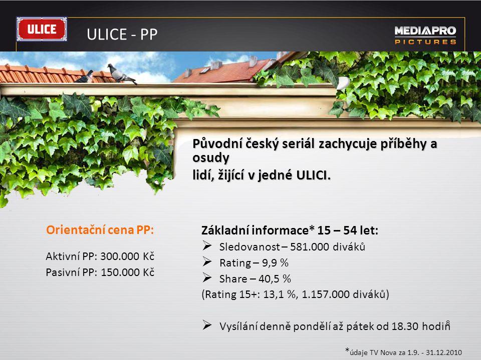 Reportáž: 150.000 Kč Reportáž popisuje jak si svépomocí vylepšit bydlení, zahradu apod.