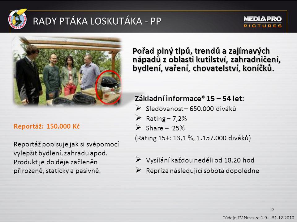BABICOVY DOBROTY – PP  Vysílání: každou neděli od 17.30 hod  Natáčení: cca měsíc před vysíláním  Stopáž: 20 minut  Počet dílů: 15  Sledovanost: 939 000 diváků (Rating 10,7; Share 43%) Orientační cena PP do jednoho receptu: Aktivní PP: 100.000 Kč Jiří Babica v rámci představení svého receptu použije konkrétní značku (produkt) jako ingredienci (či pomůcku) potřebnou k vaření.