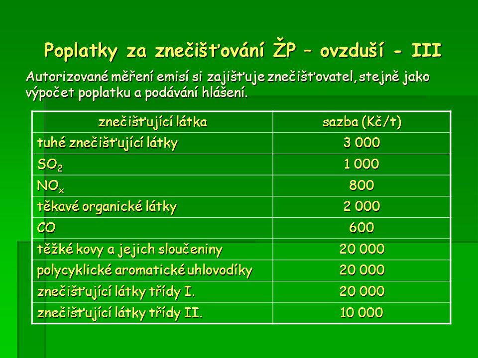 Poplatky za znečišťování ŽP – ovzduší - III znečišťující látka sazba (Kč/t) tuhé znečišťující látky 3 000 SO 2 1 000 NO x 800 těkavé organické látky 2