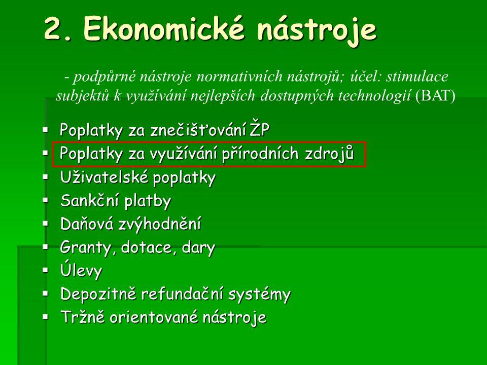 2. Ekonomické nástroje 2. Ekonomické nástroje  Poplatky za znečišťování ŽP  Poplatky za využívání přírodních zdrojů  Uživatelské poplatky  Sankční
