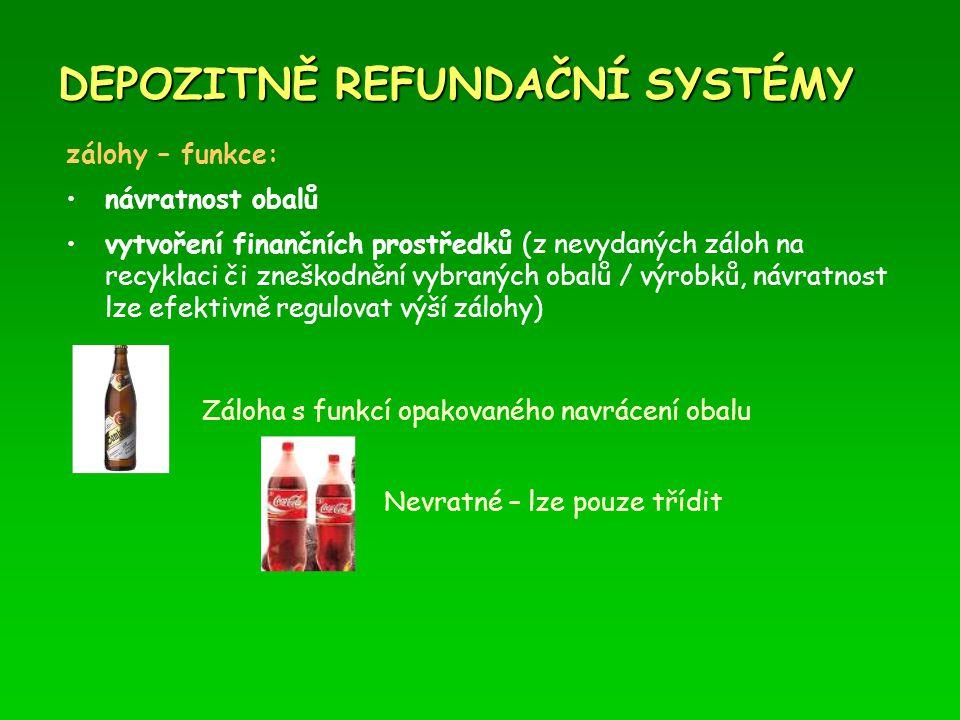 DEPOZITNĚ REFUNDAČNÍ SYSTÉMY zálohy – funkce: •návratnost obalů •vytvoření finančních prostředků (z nevydaných záloh na recyklaci či zneškodnění vybra