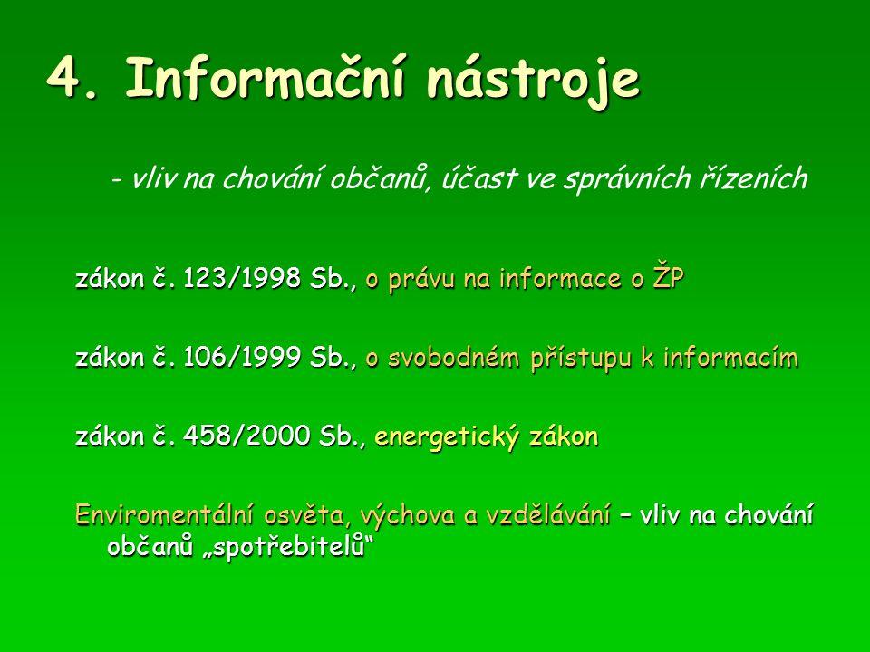 zákon č. 123/1998 Sb., o právu na informace o ŽP zákon č. 106/1999 Sb., o svobodném přístupu k informacím zákon č. 458/2000 Sb., energetický zákon Env
