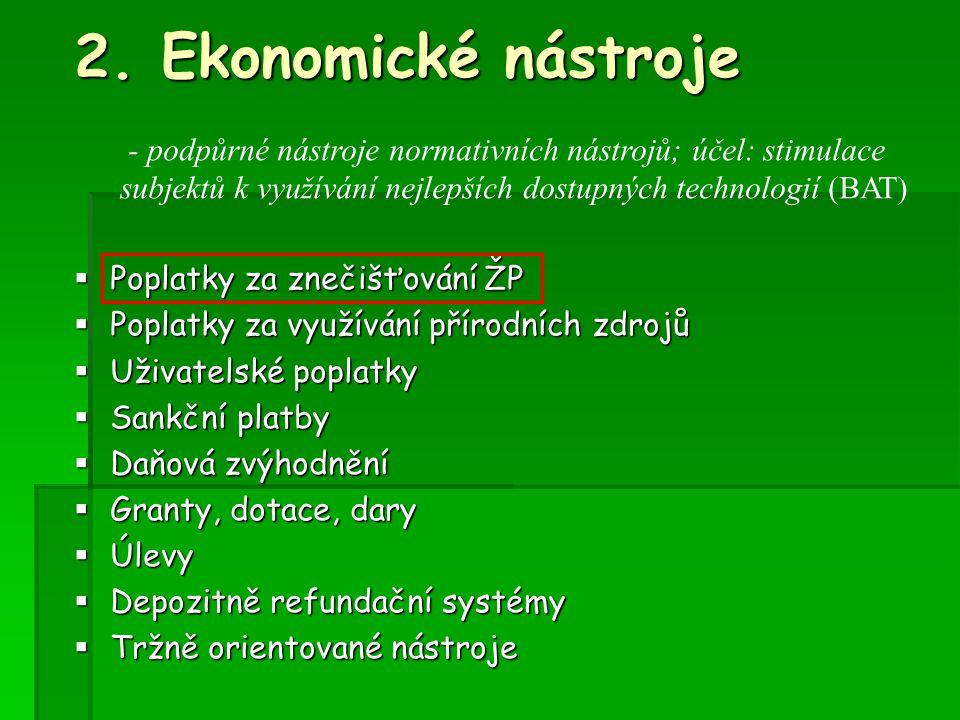 2. Ekonomické nástroje  Poplatky za znečišťování ŽP  Poplatky za využívání přírodních zdrojů  Uživatelské poplatky  Sankční platby  Daňová zvýhod