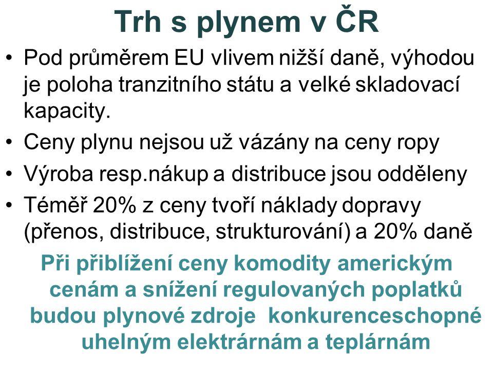 Trh s plynem v ČR •Pod průměrem EU vlivem nižší daně, výhodou je poloha tranzitního státu a velké skladovací kapacity.
