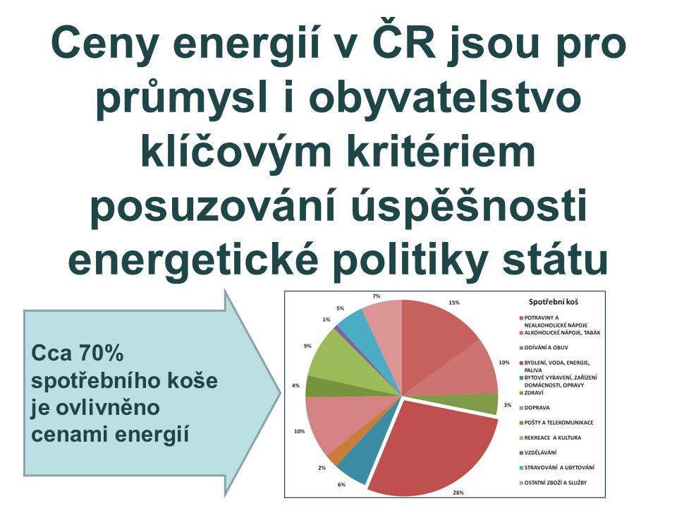 Ceny energií v ČR jsou pro průmysl i obyvatelstvo klíčovým kritériem posuzování úspěšnosti energetické politiky státu Cca 70% spotřebního koše je ovlivněno cenami energií