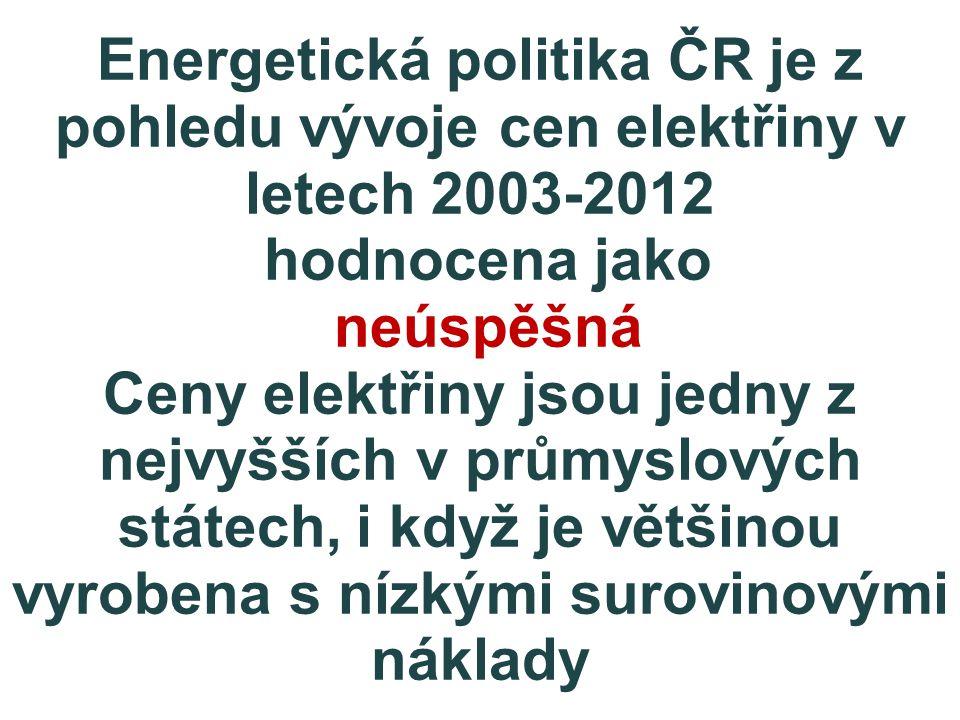 Energetická politika ČR je z pohledu vývoje cen elektřiny v letech 2003-2012 hodnocena jako neúspěšná Ceny elektřiny jsou jedny z nejvyšších v průmyslových státech, i když je většinou vyrobena s nízkými surovinovými náklady