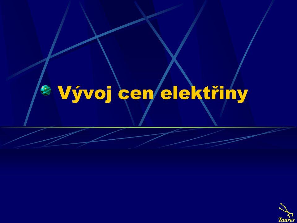 Cena elektřiny je vícesložková  Cena silové elektřiny (Kč/MWh) ceny smluvní  Špičkový tarif  Vysoký tarif  Nízký tarif  Cena za distribuci ceny regulované  Cena za rezervovanou kapacitu dle poptávky  Cena za použití sítě dle úrovně napětí  Cena za systémové služby 171,80 Kč/MWh  Příspěvek na KVET a výrobu v OZE 39,45 Kč/MWh  Cena za činnost OTE 4,63 Kč/MWh
