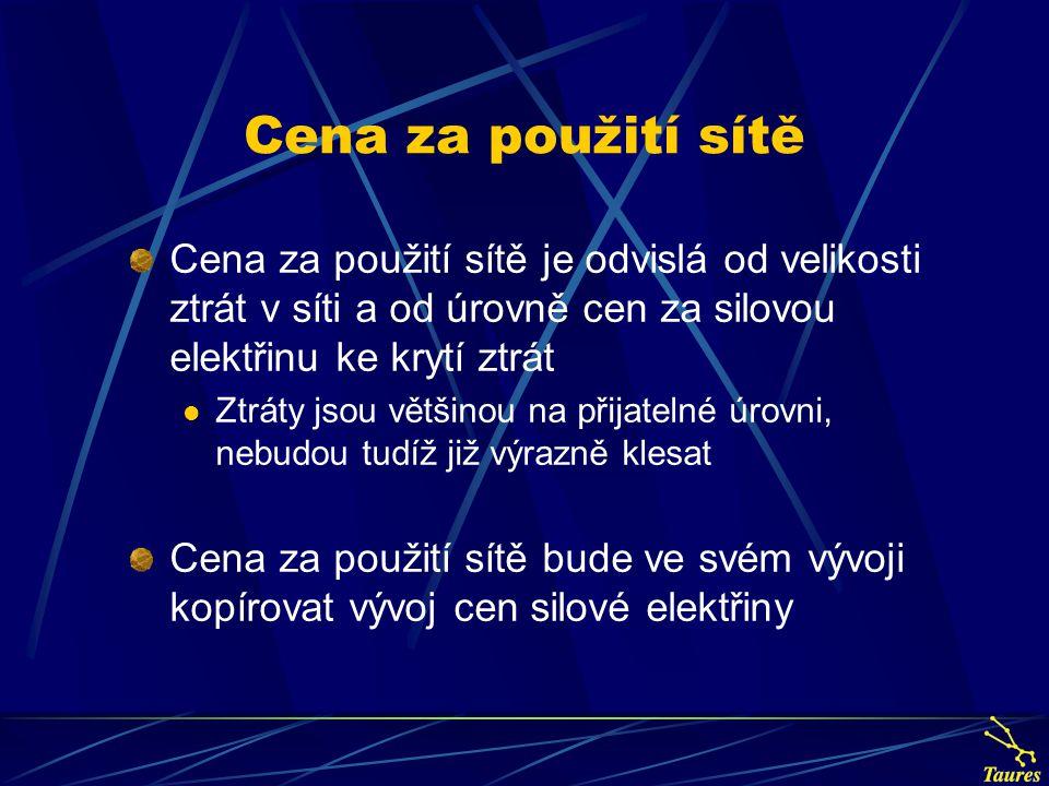 Struktura cen pro oprávněné zákazníky dle napěťových hladin 2005 Jednotka Cena za silovou elektřinuSmluvní Kč/MWh Cena za systémové služby171,8 Kč/MWh Cena za přenos a distribuci dle distributora VVN dle distributora VN minmaxminmax - platba za rezervaci kapacity31 68259 04474 248100 122 Kč/MW - platba za použití sítě29,4739,4251,2176,93 Kč/MWh Příspěvek na KVET a OZE39,45 Kč/MWh Cena za zúčtování OTE4,63 Kč/MWh