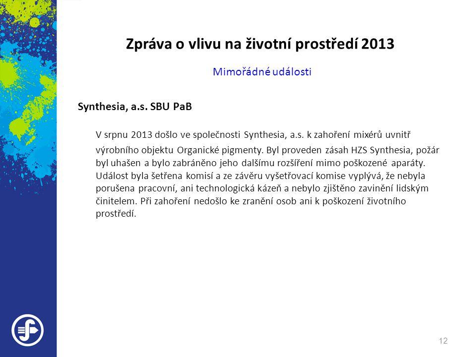 Zpráva o vlivu na životní prostředí 2013 Mimořádné události Synthesia, a.s. SBU PaB V srpnu 2013 došlo ve společnosti Synthesia, a.s. k zahoření mixér