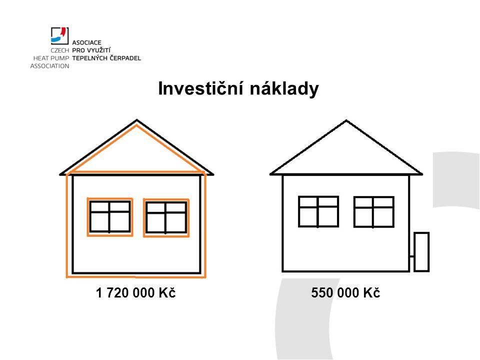 Investiční náklady 550 000 Kč 1 720 000 Kč