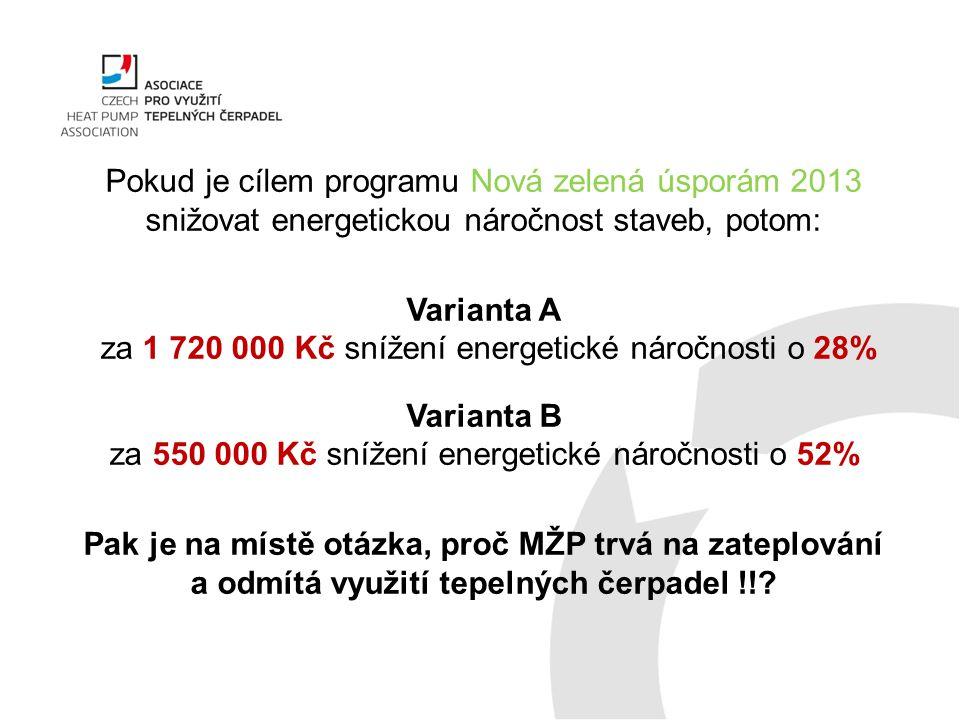 Pokud je cílem programu Nová zelená úsporám 2013 snižovat energetickou náročnost staveb, potom: Varianta A za 1 720 000 Kč snížení energetické náročno